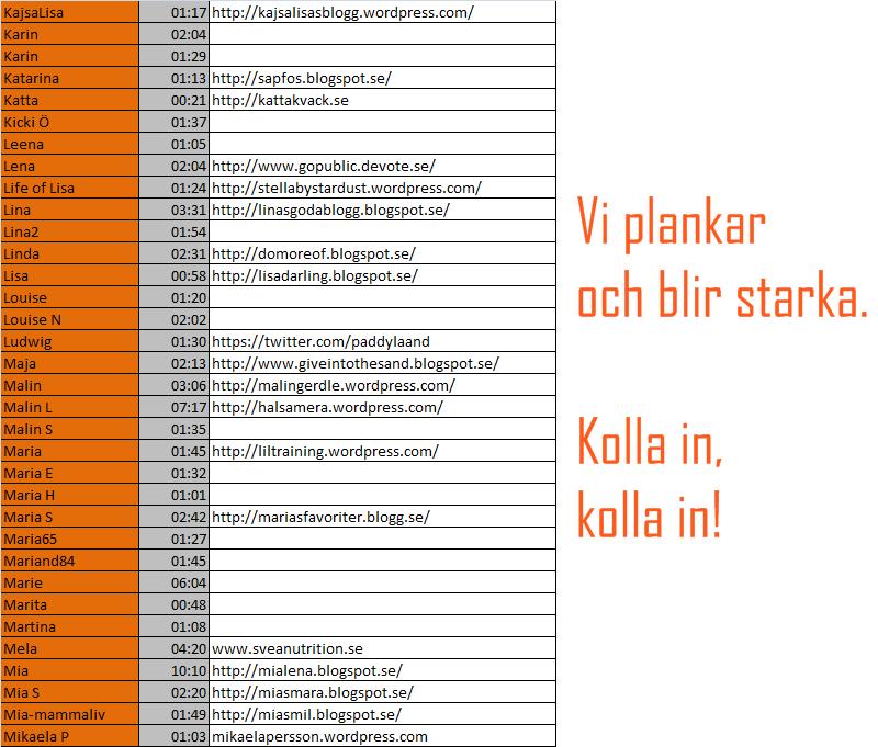 deltagarefinal3