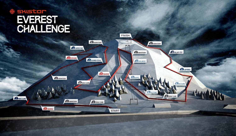 EverestChallange Trackoverview IconsText Skistar Everest challenge