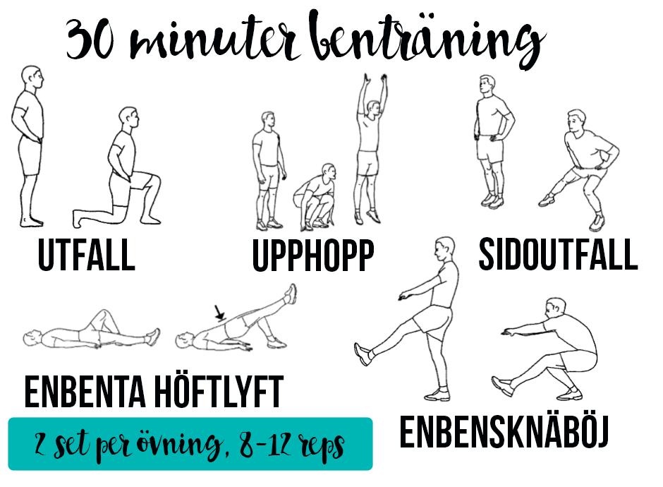 30min-bentraning